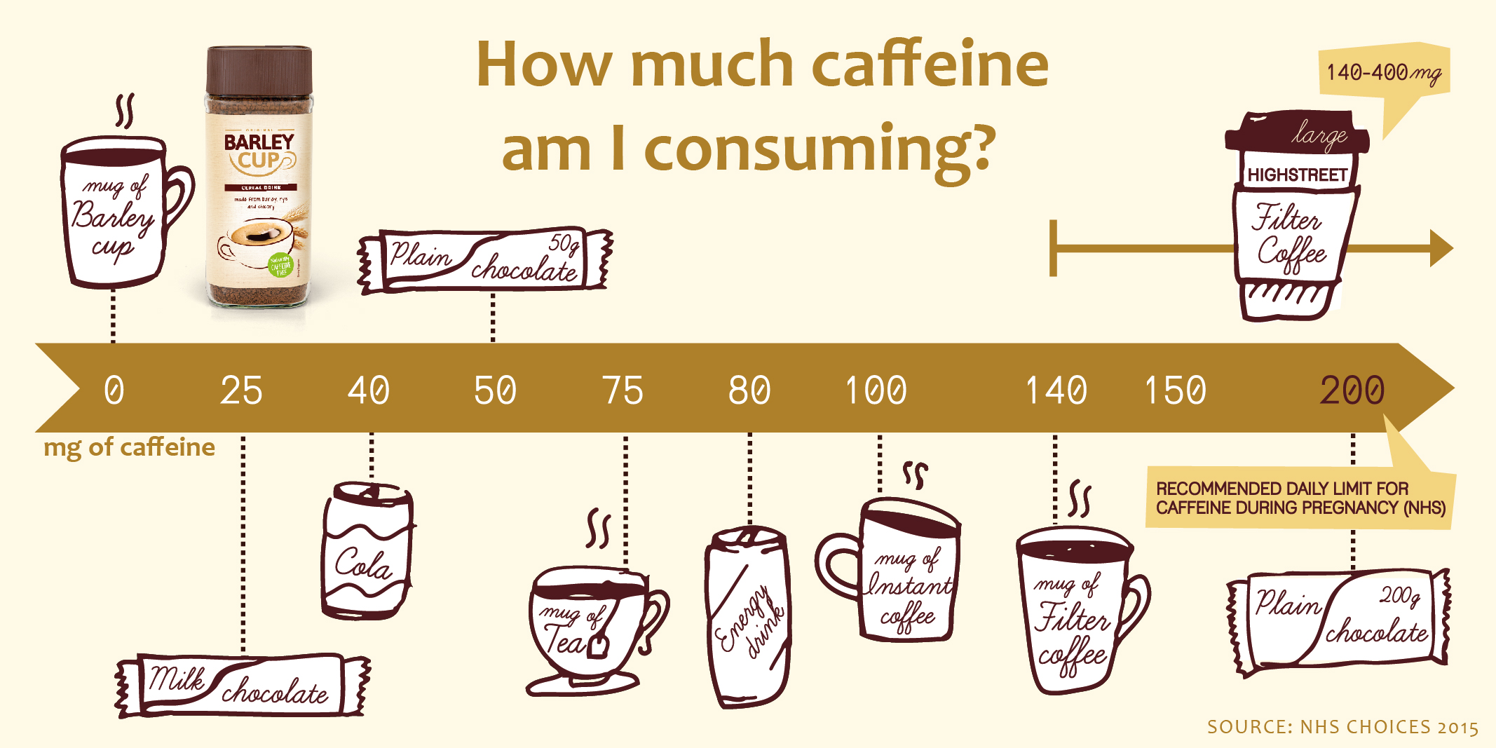 benefits-caffeine-free-900x450